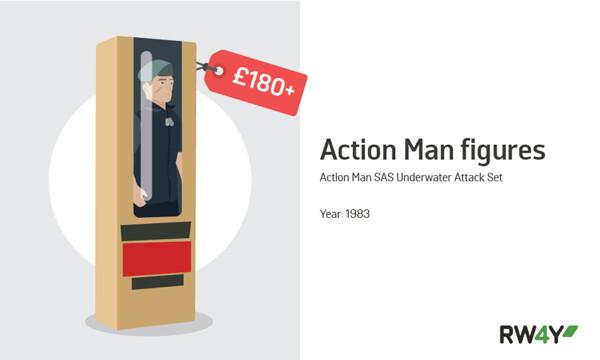 Action Man SAS Underwater Attack Set value graphic RW4Y
