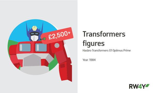 Hasbro Transformers G1 Optimus Prime value graphic RW4Y