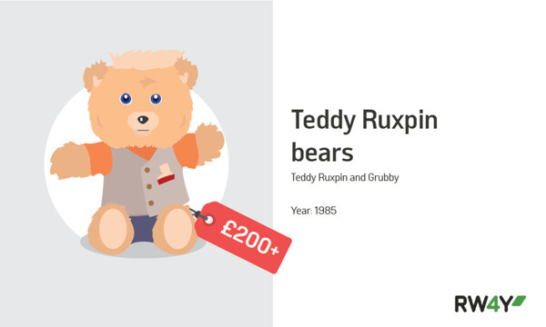 Teddy Ruxpin and Grubby value graphic RW4Y