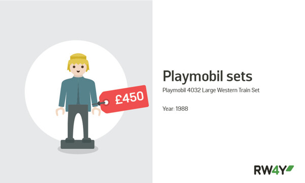 Playmobil 4032 Large Western Train Set value graphic RW4Y