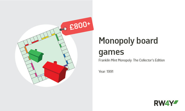 Franklin Mint Monopoly The Collectors Edition value graphic RW4Y