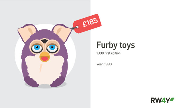 Furby 1998 first edition toys value graphic RW4Y