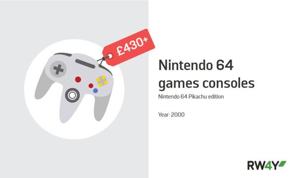 Nintendo 64 Pikachu edition value graphic RW4Y