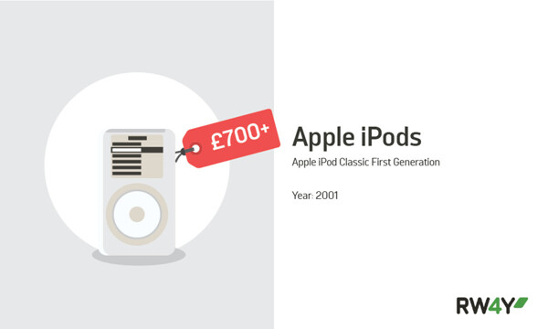 Apple iPod Classic First Generation value graphic RW4Y