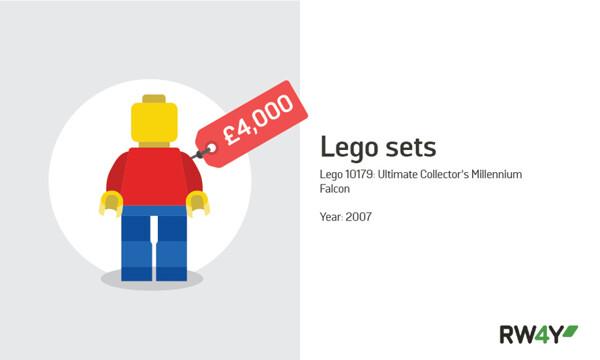 Lego 10179 Ultimate Collectors Millennium Falcon value graphic RW4Y