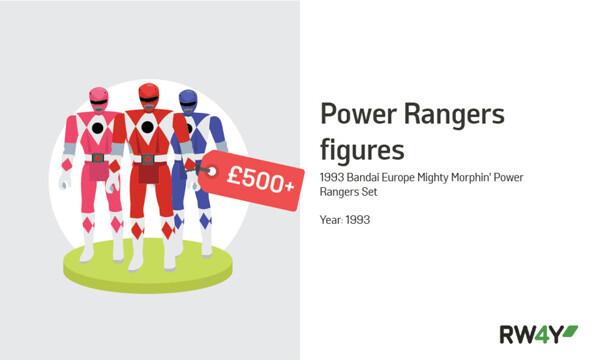 Mighty Morphin Power Rangers Set value graphic RW4Y