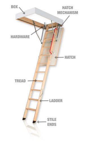 Wooden loft ladder diagram