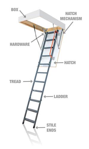 Metal loft ladder diagram