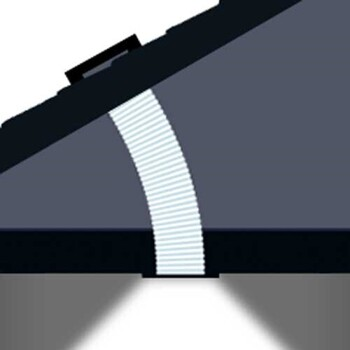 Pitched Roof Light Tunnels